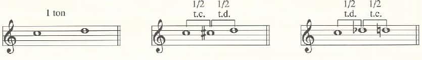 intervalle-ton
