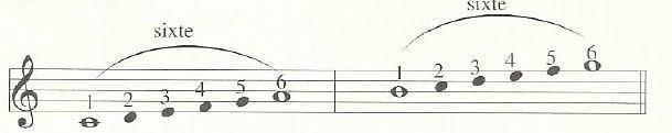intervalle-sixte