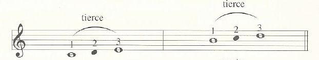 intervalle-tierce